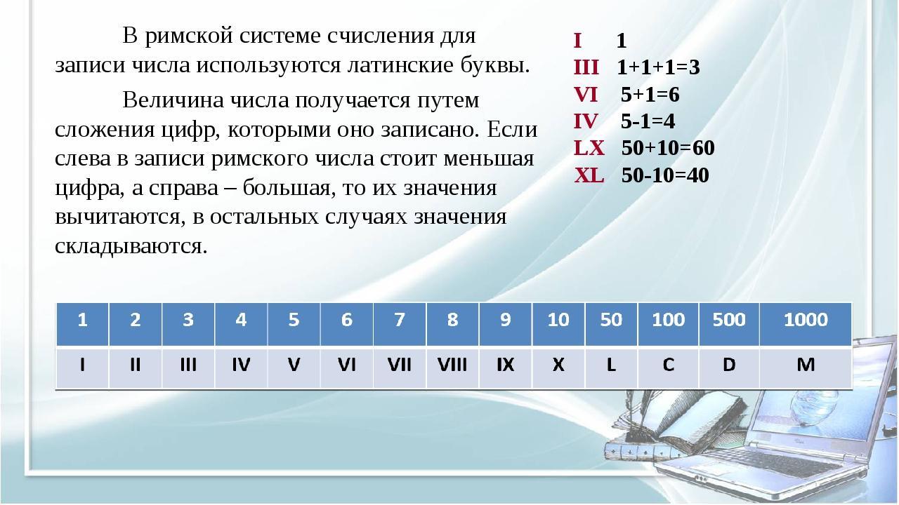 В римской системе счисления для записи числа используются латинские буквы....