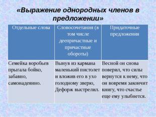 «Выражение однородных членов в предложении» Отдельные слова Словосочетания (в