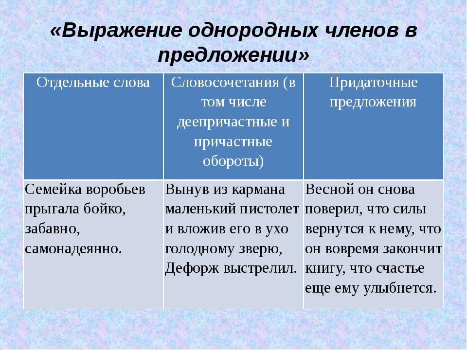 «Выражение однородных членов в предложении» Отдельные слова Словосочетания (в...