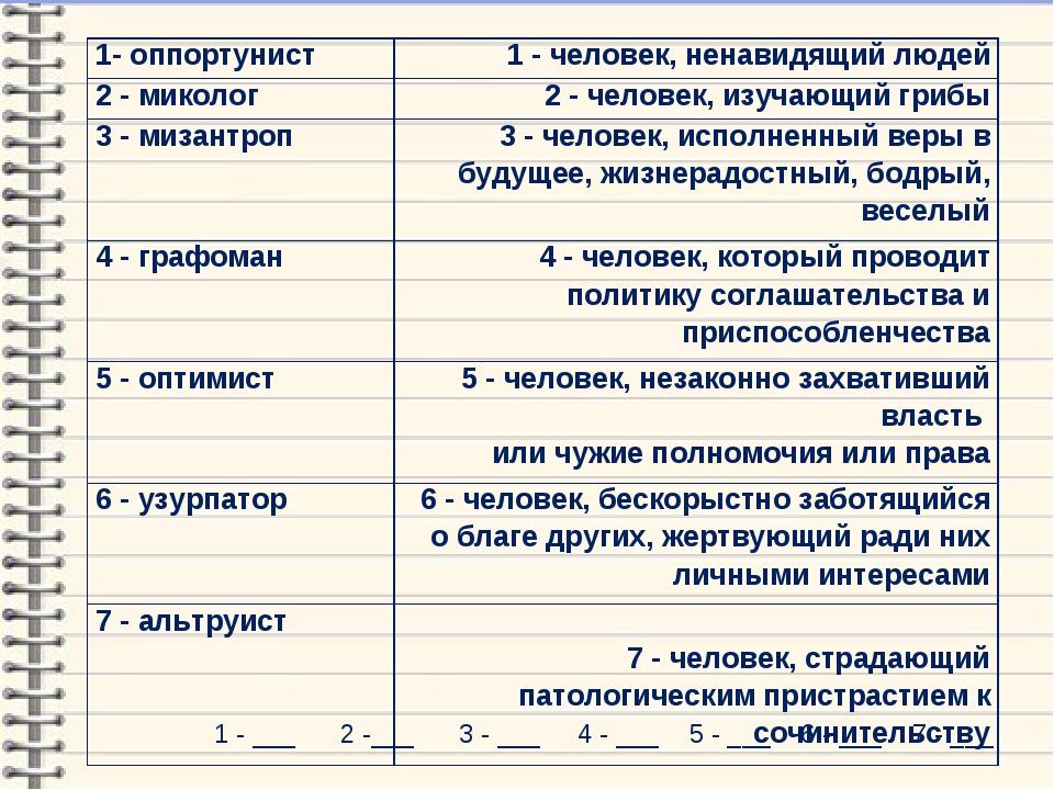 1 - ___ 2 -___ 3 - ___ 4 - ___ 5 - ___ 6 - ___ 7 - ___ 1- оппортунист1 - чел...