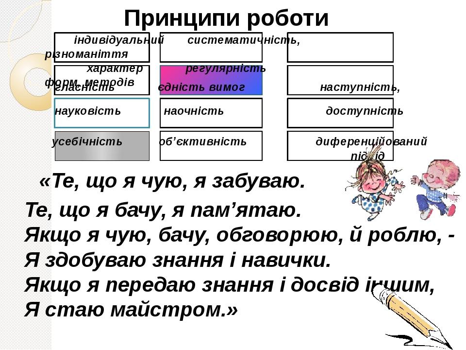 Принципи роботи індивідуальний систематичність, різноманіття характер регуляр...