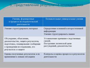 5. Представление результатов исследования Умения, формируемые в процессе иссл