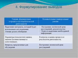 4. Формулирование выводов Умения, формируемые в процессе исследовательской де