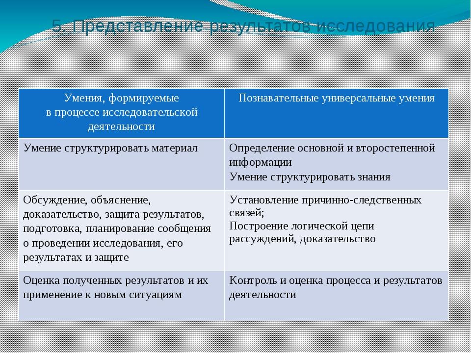 5. Представление результатов исследования Умения, формируемые в процессе иссл...