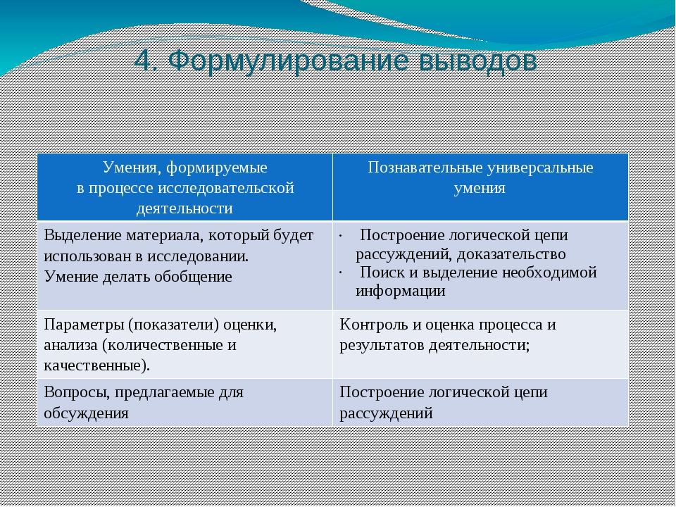 4. Формулирование выводов Умения, формируемые в процессе исследовательской де...