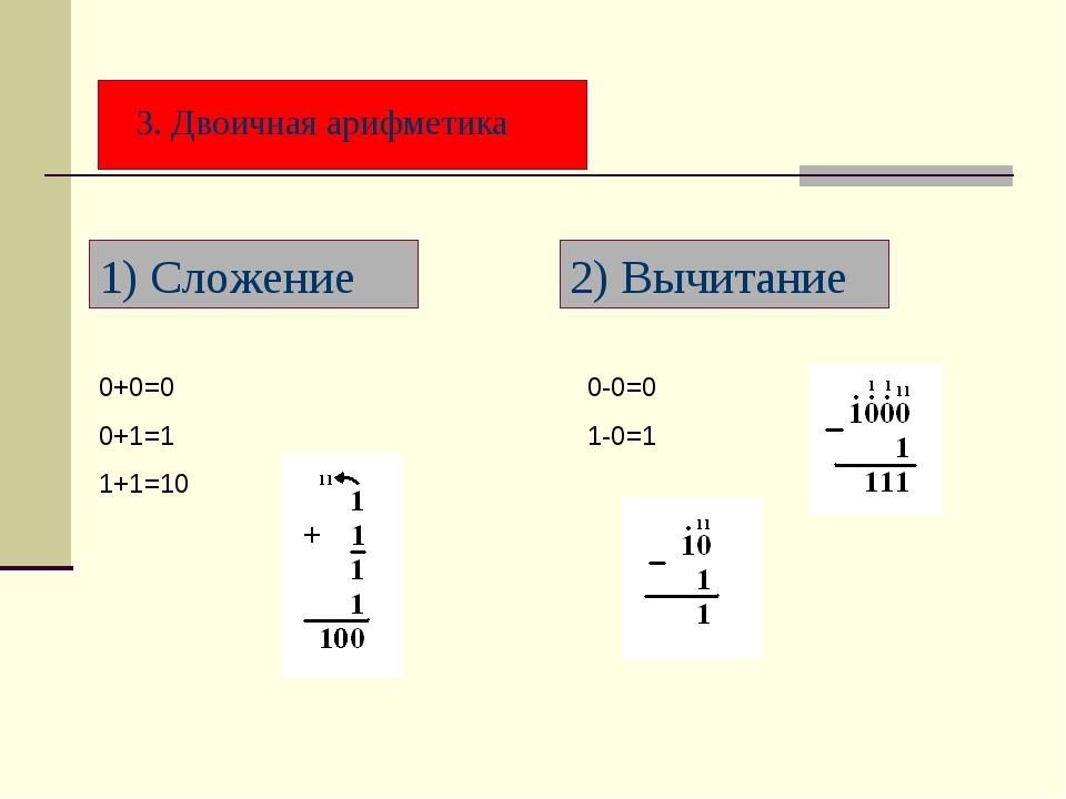 1) Сложение 0-0=0 1-0=1 2) Вычитание 0+0=0 0+1=1 1+1=10