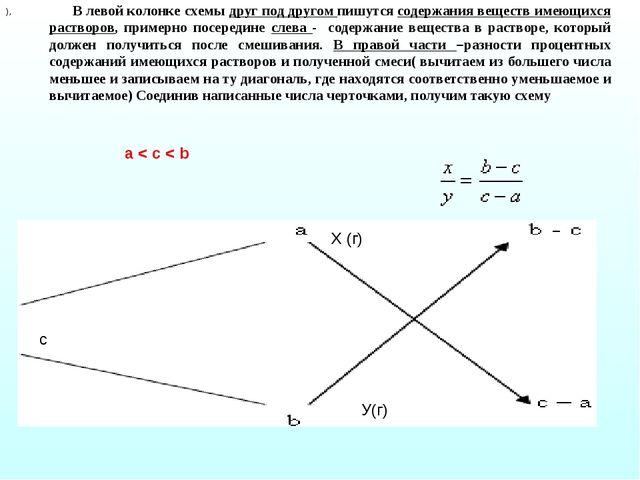 В левой колонке схемы друг под другом пишутся содержания веществ имеющихся р...