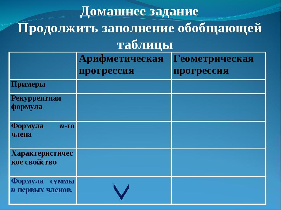 Домашнее задание Продолжить заполнение обобщающей таблицы Арифметическая пр...