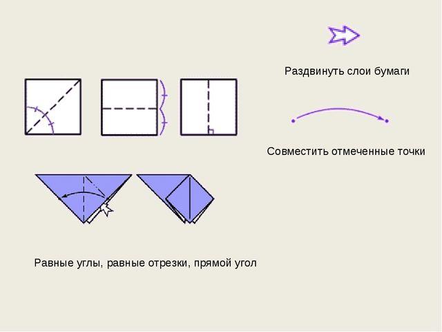 Совместить отмеченные точки Раздвинуть слои бумаги Равные углы, равные отрезк...