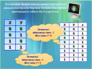 Логикалық айнымалы саны -2 Жол саны 22=4 Логикалық айнымалы саны -3 Жол саны