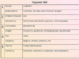 Задание №6 1ПЕСНЯСАМОЛЕТ КОМПОЗИТОРГОРЮЧЕЕ, ЛЕТЧИК, КОНСТРУКТОР, ВОЗДУХ 2