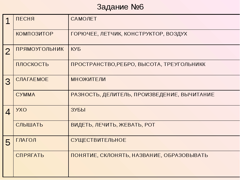 Задание №6 1ПЕСНЯСАМОЛЕТ КОМПОЗИТОРГОРЮЧЕЕ, ЛЕТЧИК, КОНСТРУКТОР, ВОЗДУХ 2...