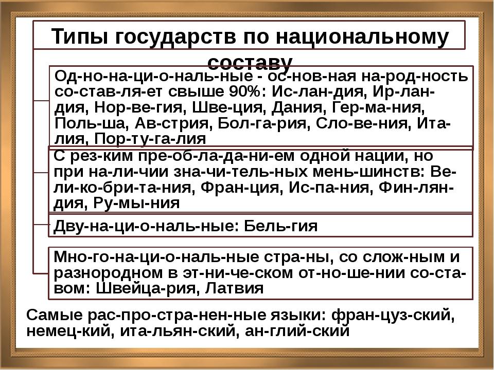 Типы государств по национальному составу Однонациональные - основная...
