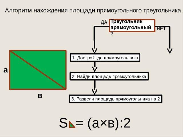 Способ №2 S пр.тр.= 15•10:2=75 (кв. м) S пр. тр. = a•b :2 a b