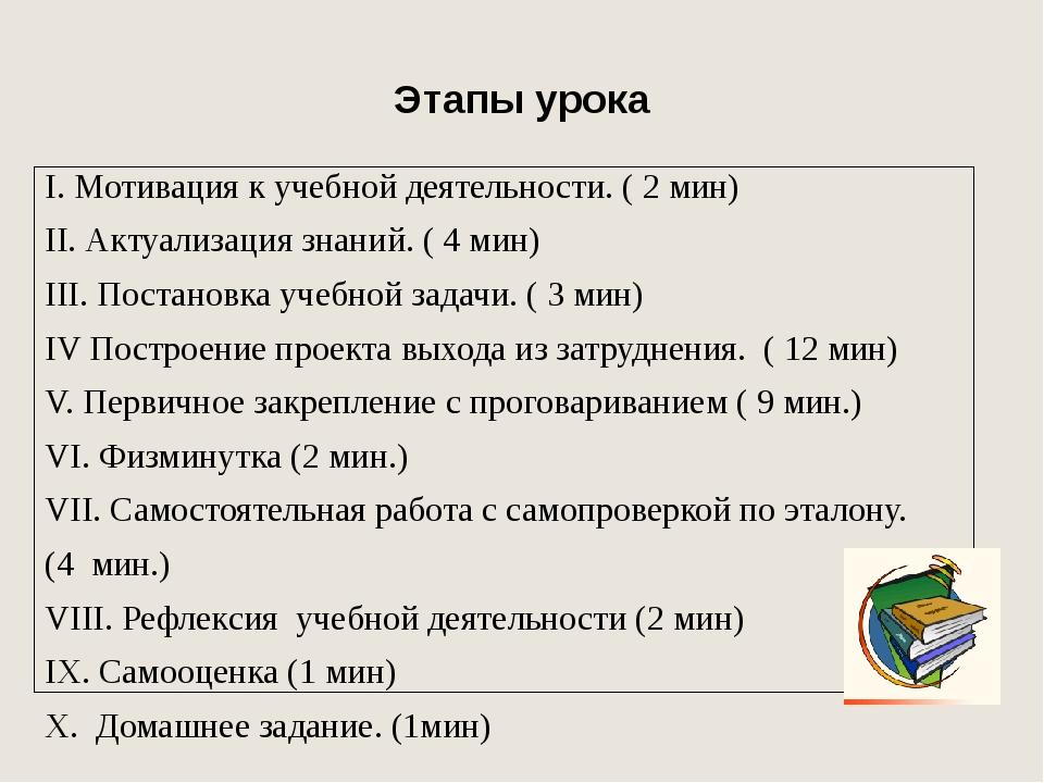 Этапы урока I. Мотивация к учебной деятельности. ( 2 мин) II. Актуализация зн...