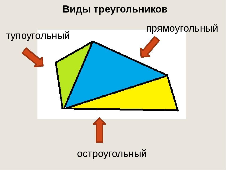Формулы нахождения площади и периметра: S пр. = a х b S кв. = a х a Р= (а+b)...
