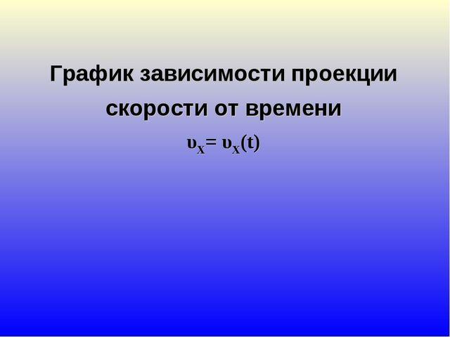 График зависимости проекции скорости от времени υX= υX(t)