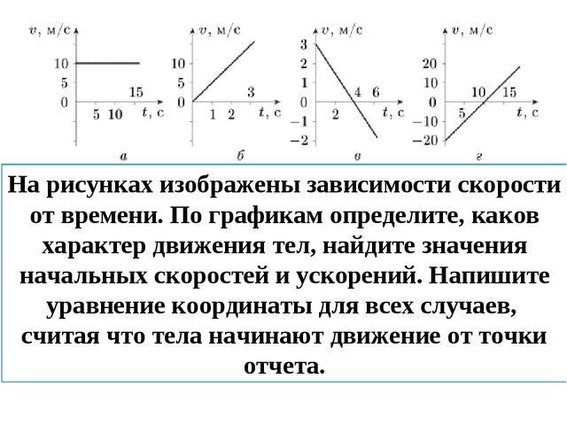 На рисунках изображены зависимости скорости от времени. По графикам определит...