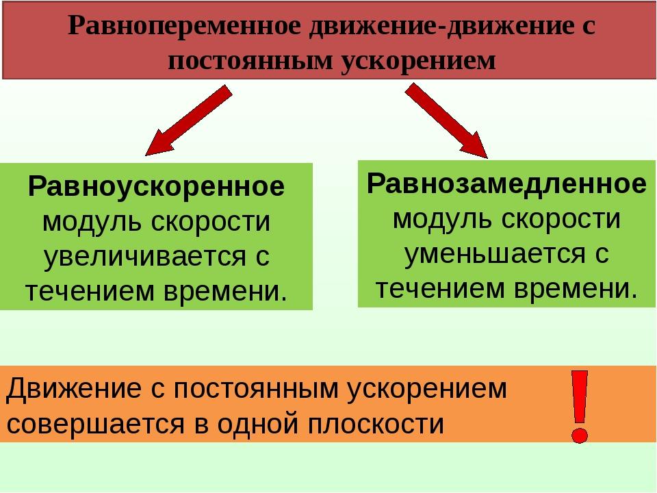 Равнопеременное движение-движение с постоянным ускорением Равноускоренное мод...