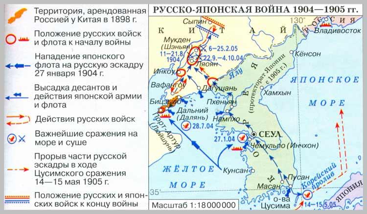 Цели российского правительства в русско японской войне 1904 1905
