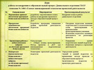 План работы по внедрению в образовательный процесс Дошкольного отделения ГБОУ
