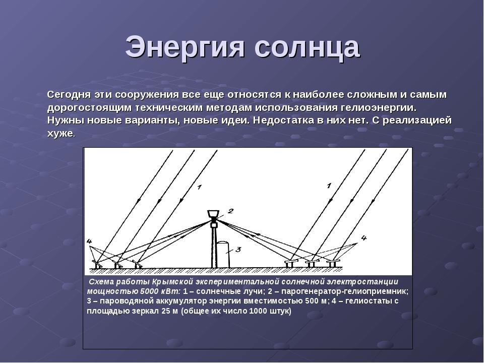 Энергия солнца Сегодня эти сооружения все еще относятся к наиболее сложным и...
