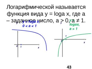 Логарифмической называется функция вида у = loga x, где а – заданное число, а