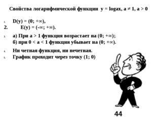 а) При а > 1 функция возрастает на (0; +∞); б) при 0 < а < 1 функция убывает