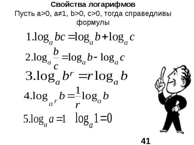 Свойства логарифмов Пусть а>0, а≠1, b>0, с>0, тогда справедливы формулы
