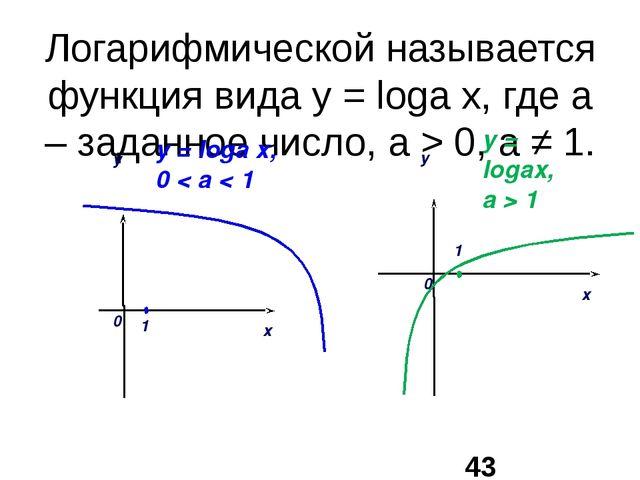 Логарифмической называется функция вида у = loga x, где а – заданное число, а...