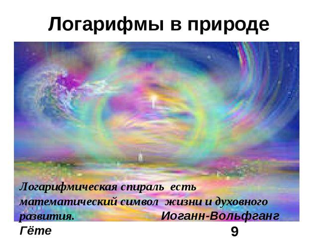 Логарифмы в природе Логарифмическая спираль есть математический символ жизни...