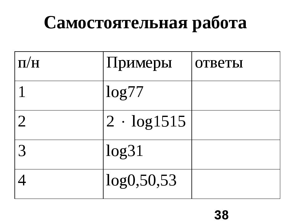 Самостоятельная работа п/н Примеры ответы 1 log77 2 2log1515 3 log31 4 log0,...