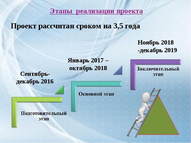 Этапы реализации проекта Проект рассчитан сроком на 3,5 года Cентябрь- декабр...