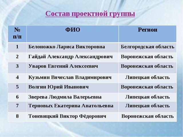Состав проектной группы № п/пФИОРегион 1Белоножко Лариса ВикторовнаБелгор...