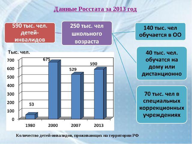 Данные Росстата за 2013 год Количество детей-инвалидов, проживающих на террит...