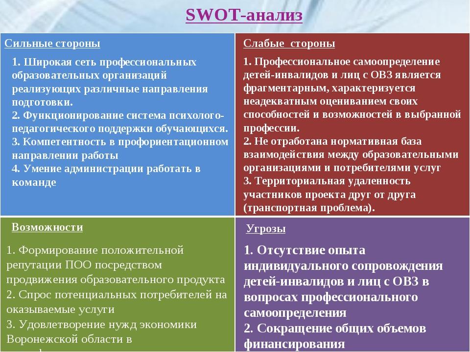 SWOT-анализ Сильные стороны 1. Широкая сеть профессиональных образовательных...