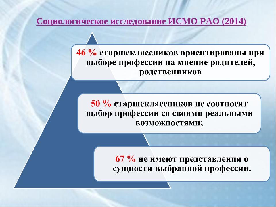 Социологическое исследование ИСМО РАО (2014)