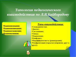 Типы взаимодействия: Сотрудничество; Диалог; Соглашение; Опека; Подавление; К