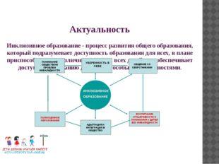 Актуальность Инклюзивное образование - процесс развития общего образования,