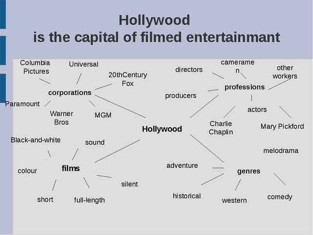 Hollywood is the capital of filmed entertainmant Hollywood corporations profe...