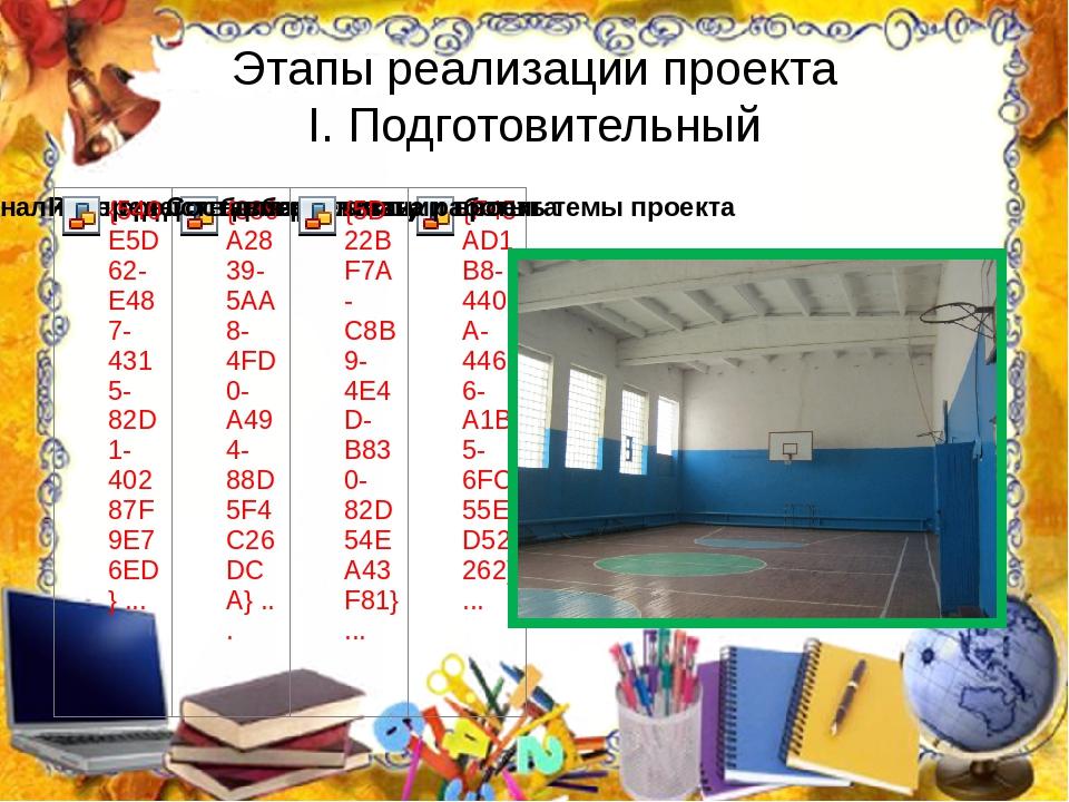 Этапы реализации проекта I. Подготовительный