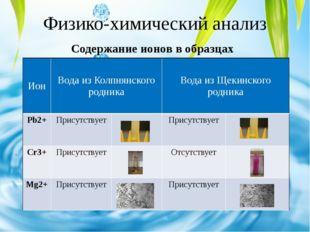 Физико-химический анализ Содержание ионов в образцах Ион ВодаизКолпнянскогоро