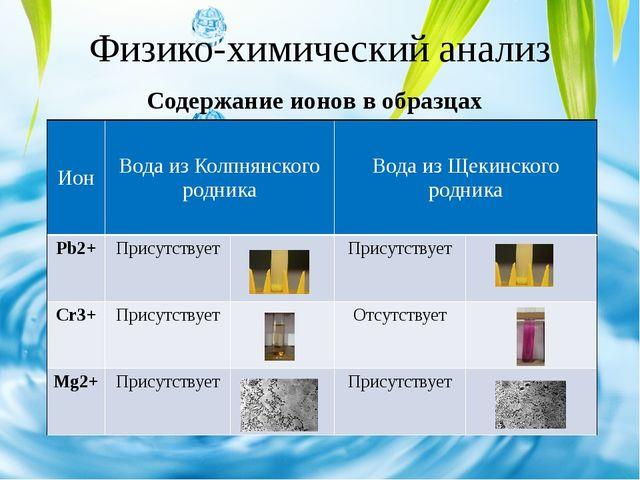 Физико-химический анализ Содержание ионов в образцах Ион ВодаизКолпнянскогоро...