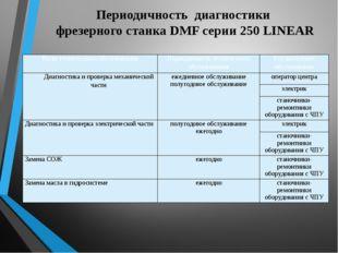 Периодичность диагностики фрезерного станка DMF серии 250 LINEAR Виды техниче