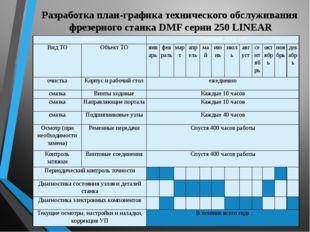 Разработка план-графика технического обслуживания фрезерного станка DMF серии