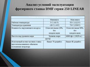 Анализ условий эксплуатации фрезерного станка DMF серии 250 LINEAR  Условия