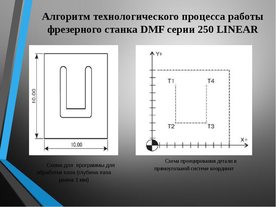 Алгоритм технологического процесса работы фрезерного станка DMF серии 250 LIN...