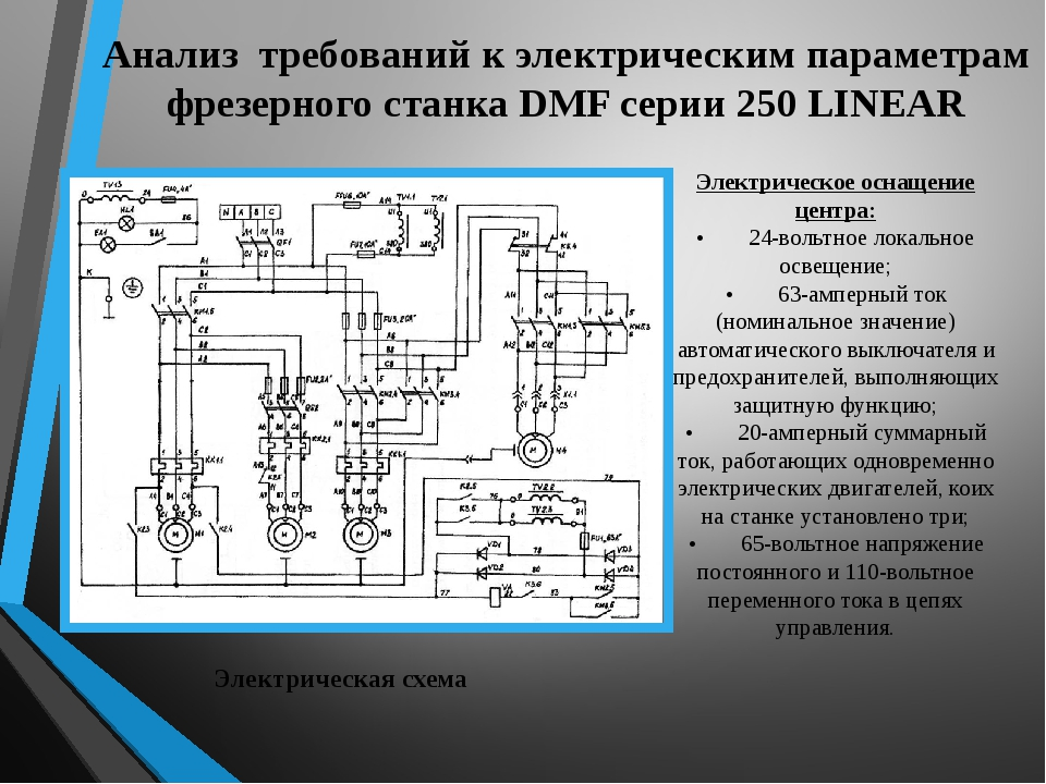 Анализ требований к электрическим параметрам фрезерного станка DMF серии 250...