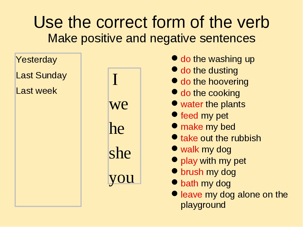 Use the correct form of the verb Make positive and negative sentences Yesterd...