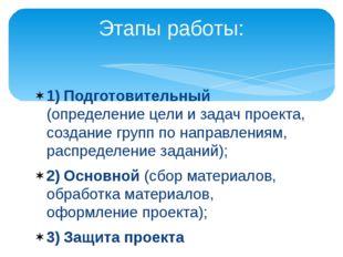 1)Подготовительный (определение цели и задач проекта, создание групп по нап